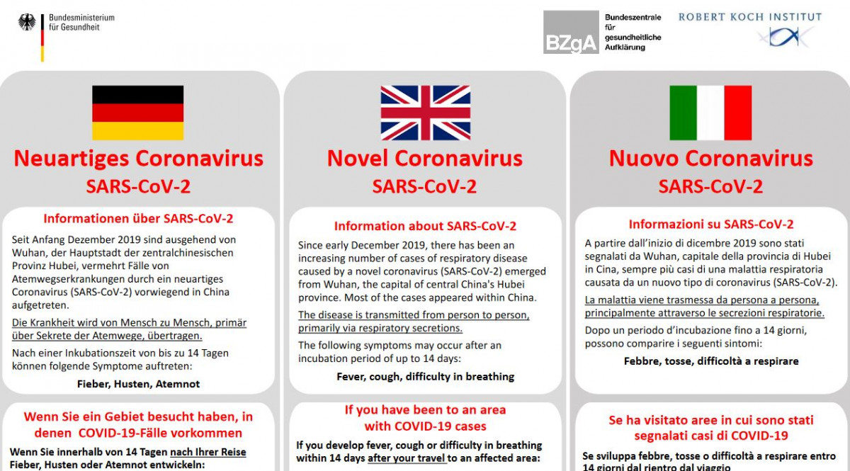 German government handout on the coronavirus. Source: German health ministry, 2020.