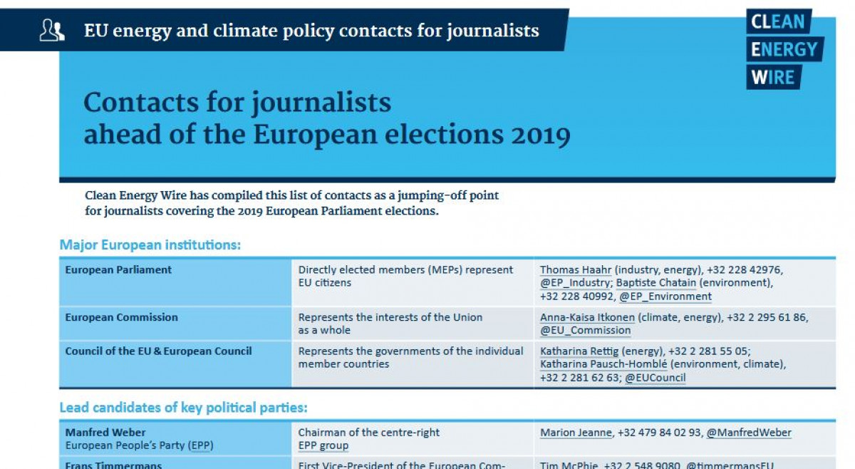 Picture shows CLEW's contacts list for energy and climate experts for the EU elections 2019. Source: CLEW.
