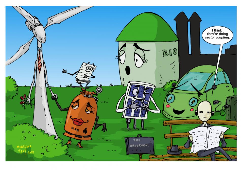 Illustration showing a wind turbine flirting with a gas tank, a heater with a biogas plant and an electric car with a solar panel. Illustration - Mwelwa Musonko.