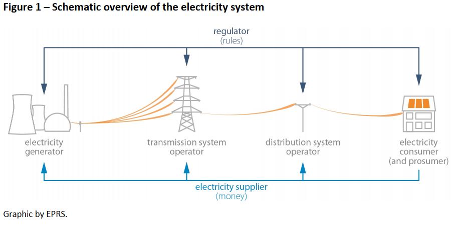 diytubecom o view topic poweron time delay circuit new model