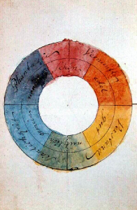 Goethe's colour codes.