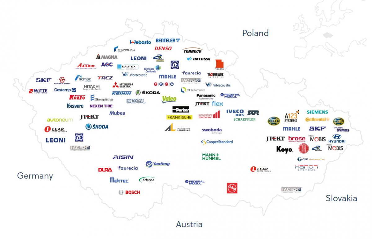 Graph by Czechinvest