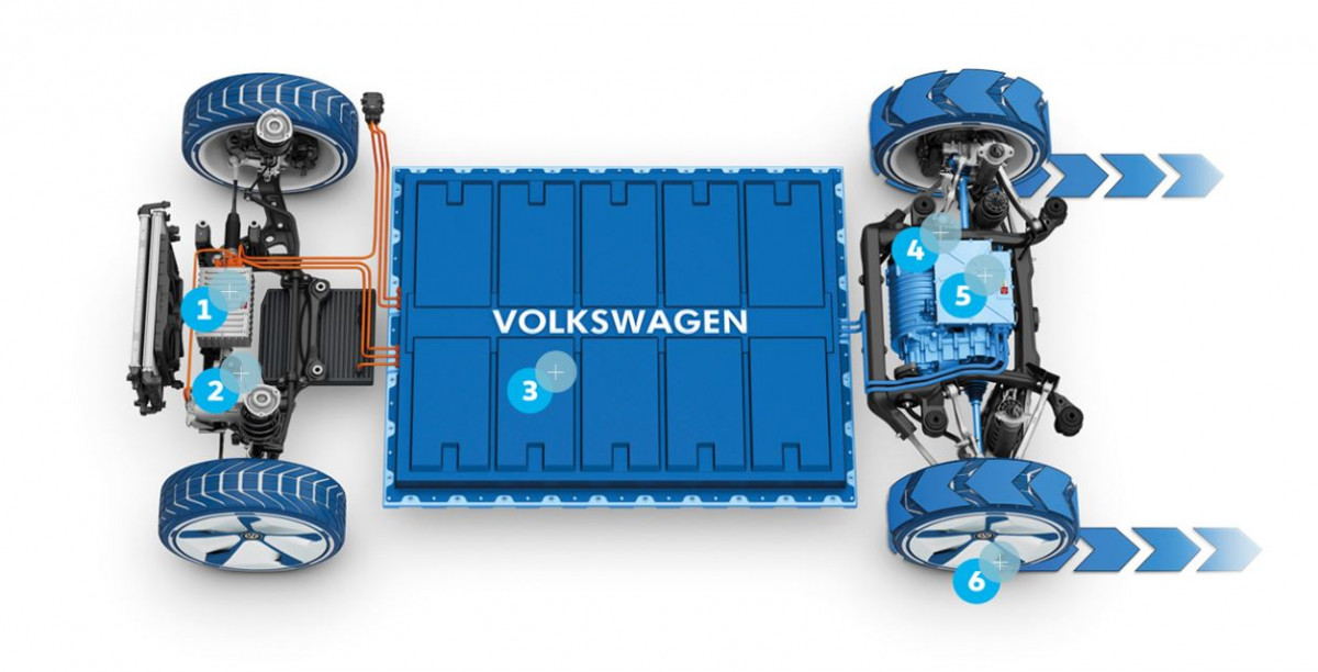 The core of VW's electric ambitions: The modular electric drive matrix (MEB). Image: VW